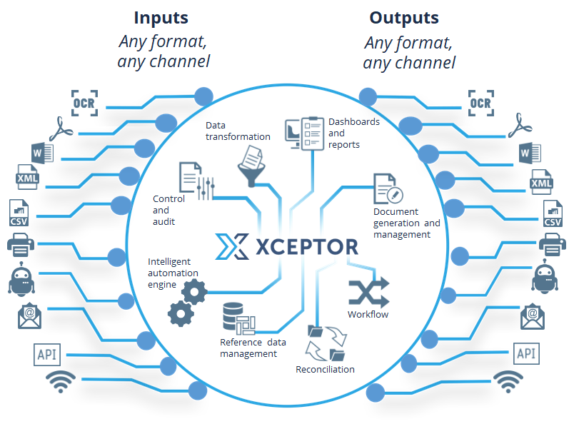 Xceptor-Solution-Intelligent-Automation